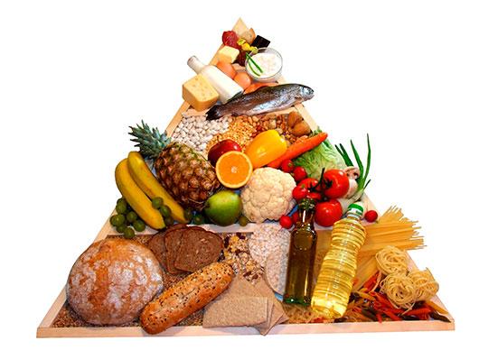piramide-alimentos